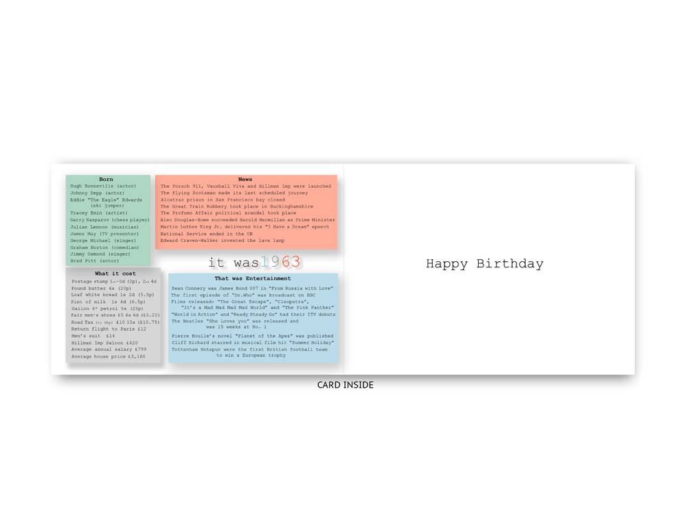 Birthday Card Souvenir Of 1963