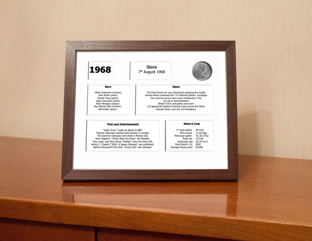 50th Personalised Birthday Framed Souvenir Of 1968